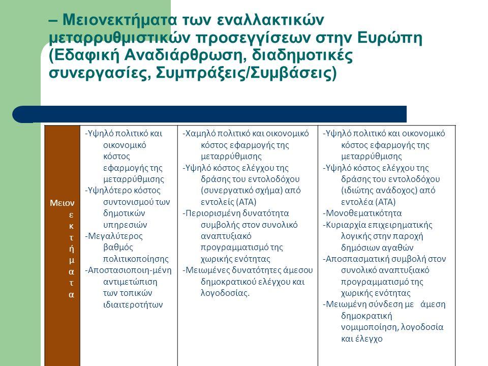 – Μειονεκτήματα των εναλλακτικών μεταρρυθμιστικών προσεγγίσεων στην Ευρώπη (Εδαφική Αναδιάρθρωση, διαδημοτικές συνεργασίες, Συμπράξεις/Συμβάσεις) Μειον ε κ τ ή μ α τ α -Υψηλό πολιτικό και οικονομικό κόστος εφαρμογής της μεταρρύθμισης -Υψηλότερο κόστος συντονισμού των δημοτικών υπηρεσιών -Μεγαλύτερος βαθμός πολιτικοποίησης -Αποστασιοποιη-μένη αντιμετώπιση των τοπικών ιδιαιτεροτήτων -Χαμηλό πολιτικό και οικονομικό κόστος εφαρμογής της μεταρρύθμισης -Υψηλό κόστος ελέγχου της δράσης του εντολοδόχου (συνεργατικό σχήμα) από εντολείς (ΑΤΑ) -Περιορισμένη δυνατότητα συμβολής στον συνολικό αναπτυξιακό προγραμματισμό της χωρικής ενότητας -Μειωμένες δυνατότητες άμεσου δημοκρατικού ελέγχου και λογοδοσίας.