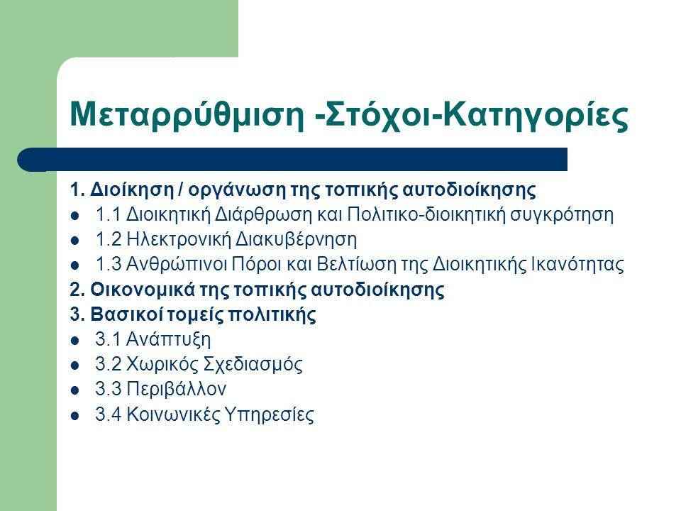 Μεταρρύθμιση -Στόχοι-Κατηγορίες 1.