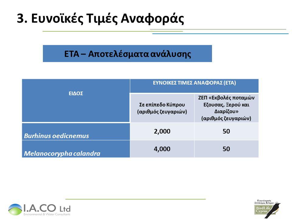 ΕΤΑ – Αποτελέσματα ανάλυσης ΕΙΔΟΣ ΕΥΝΟΙΚΕΣ ΤΙΜΕΣ ΑΝΑΦΟΡΑΣ (ΕΤΑ) Σε επίπεδο Κύπρου (αριθμός ζευγαριών) ΖΕΠ «Εκβολές ποταμών Εζουσας, Ξερού και Διαρίζου
