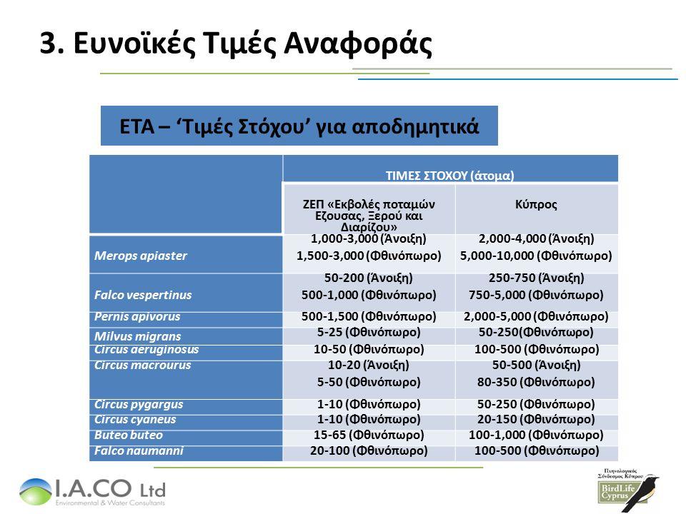 3. Ευνοϊκές Τιμές Αναφοράς ΕΤΑ – 'Τιμές Στόχου' για αποδημητικά ΤΙΜΕΣ ΣΤΟΧΟΥ (άτομα) ΖΕΠ «Εκβολές ποταμών Εζουσας, Ξερού και Διαρίζου» Κύπρος Merops a