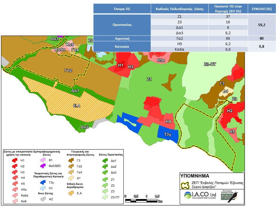 Όνομα ΠΖΚωδικός Πολεοδομικής Ζώνης Ποσοστό ΠΖ στην Περιοχή ΖΕΠ (%) ΣΥΝΟΛΟ (%) Προστασίας Ζ137 59,2 Ζ316 Δα16 Δα30,2 Αγροτική Γα240 Κατοικία Η50,2 0,8 Κα6α0,6