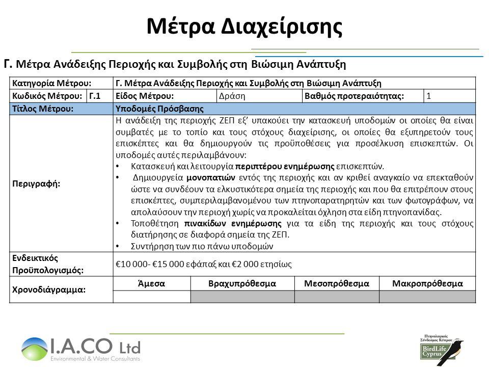 Μέτρα Διαχείρισης Μέτρα Ανάδειξης Περιοχής και Συμβολής στη Βιώσιμη Ανάπτυξη Γ. Μέτρα Ανάδειξης Περιοχής και Συμβολής στη Βιώσιμη Ανάπτυξη Κατηγορία Μ