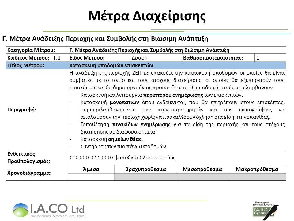 Μέτρα Διαχείρισης Μέτρα Ανάδειξης Περιοχής και Συμβολής στη Βιώσιμη Ανάπτυξη Γ.