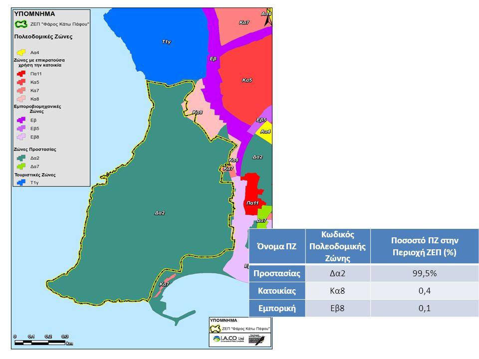 Όνομα ΠΖ Κωδικός Πολεοδομικής Ζώνης Ποσοστό ΠΖ στην Περιοχή ΖΕΠ (%) ΠροστασίαςΔα299,5% ΚατοικίαςΚα80,4 ΕμπορικήΕβ80,1