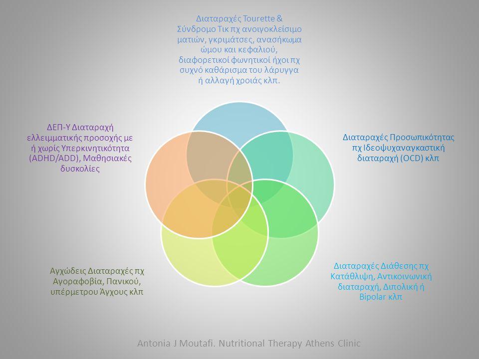 ΤΕΛΟΣ ΠΕΡΙΛΗΨΗΣ Αντωνία Ι Μουτάφη www.nutritherapy.gr Antonia J Moutafi.