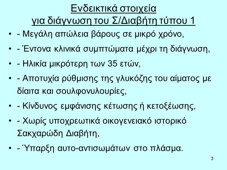 24 ΑΝΤΛΙΕΣ ΙΝΣΟΥΛΙΝΗΣ