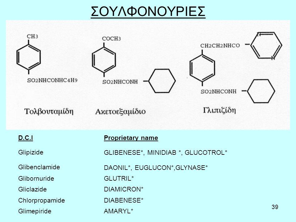 39 ΣΟΥΛΦΟΝΟΥΡΙΕΣ D.C.IProprietary name Glipizide GLIBENESE*, MINIDIAB *, GLUCOTROL* Glibenclamide DAONIL*, EUGLUCON*,GLYNASE* GlibornurideGLUTRIL* GliclazideDIAMICRON* ChlorpropamideDIABENESE* GlimepirideAMARYL*