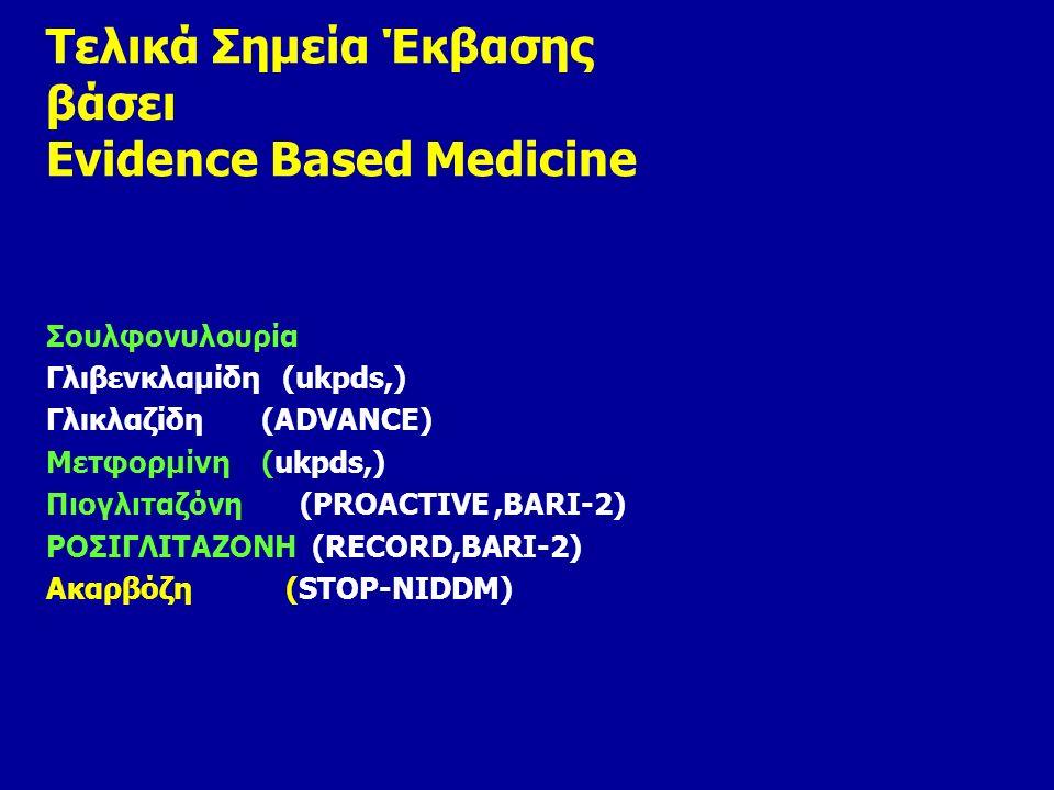 Αντιμετώπιση της Μεταγευματικής Υπεργλυκαιμίας Διαπιστώσεις Μεταγευματική Υπεργλυκαιμία αυξημένος κίνδυνος ΚΑΝ Κατάλληλη αγωγή -Επιλογή - Γλινίδη -Ακα