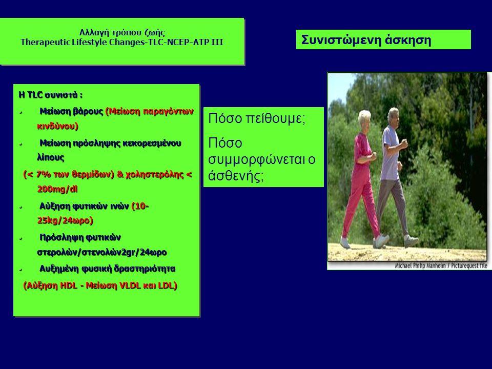  Γιατί ΔΕΝ ρυθμίζουμε την Υπεργλυκαιμία ; Τι φταίει ; 1.Ο ΣΔτ2; 2.ΟΔιαβητικός ασθενής ; 3.Ο Ιατρός; 4. Η Αγωγή; 2010 Ανεκπλήρωτες ανάγκες στη θεραπεί