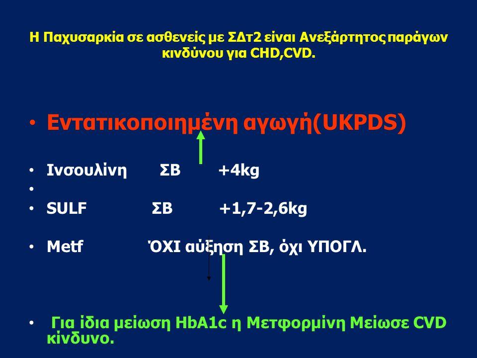 Πολλές θεραπείες αυξάνουν το βάρος. Glibenclamide (n=277) Years from randomisation Insulin (n=409) Metformin (n=342) Conventional treatment (n=411); d