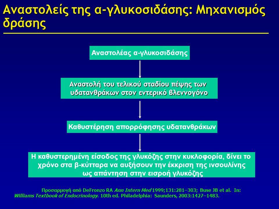 Αντιδιαβητική αγωγή και ΣΔΤ2-ΚΑΝ. Ακαρβόζη 1.Μηχανισμός Δράσης 2- Αποτελεσματικότητα -HBA1c,FBG,PBG -Μη Γλυκαιμικές δράσεις