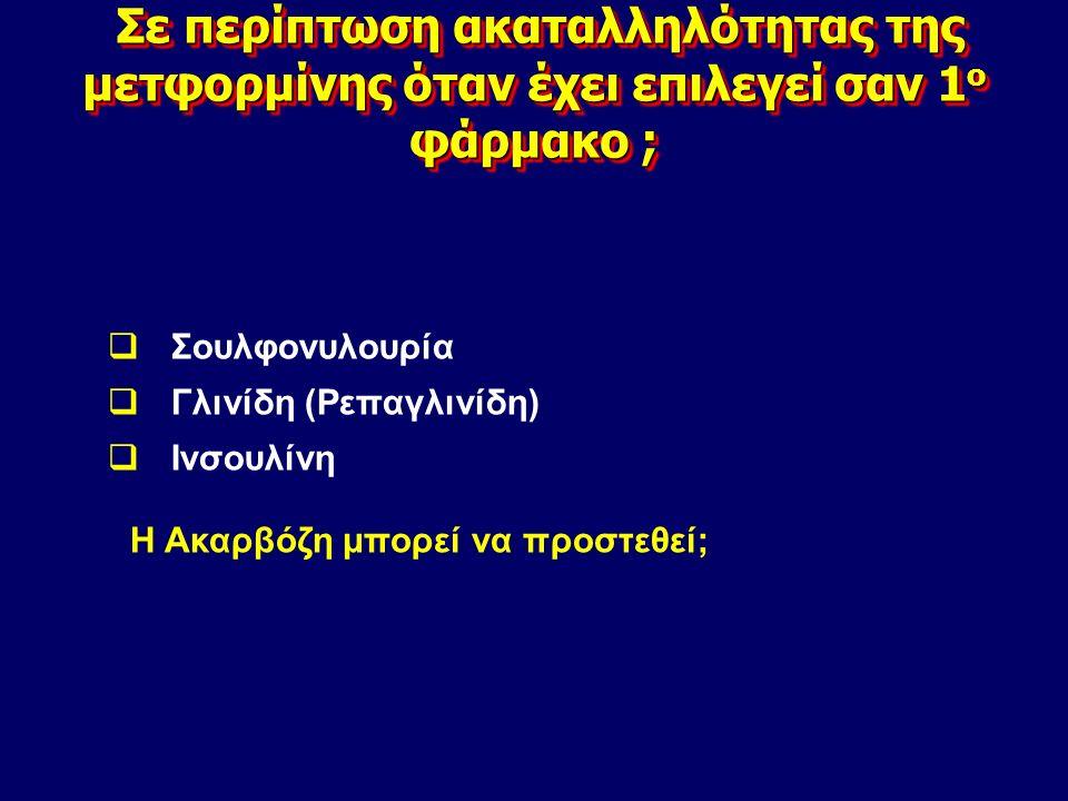 Αντιδιαβητική αγωγή και ΣΔΤ2-ΚΑΝ. Ακαρβόζη 4.Ενδείξεις –Αντενδείξεις Α-Μονοθεραπεία επι αντενδείξεως ή δυσανεξίας χορηγήσεως της Μετφορμίμης. Β.Συνδια