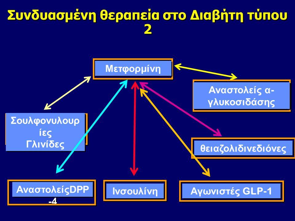 Σε περίπτωση ακαταλληλότητας της μετφορμίνης όταν έχει επιλεγεί σαν 1 ο φάρμακο ; Σε περίπτωση ακαταλληλότητας της μετφορμίνης όταν έχει επιλεγεί σαν