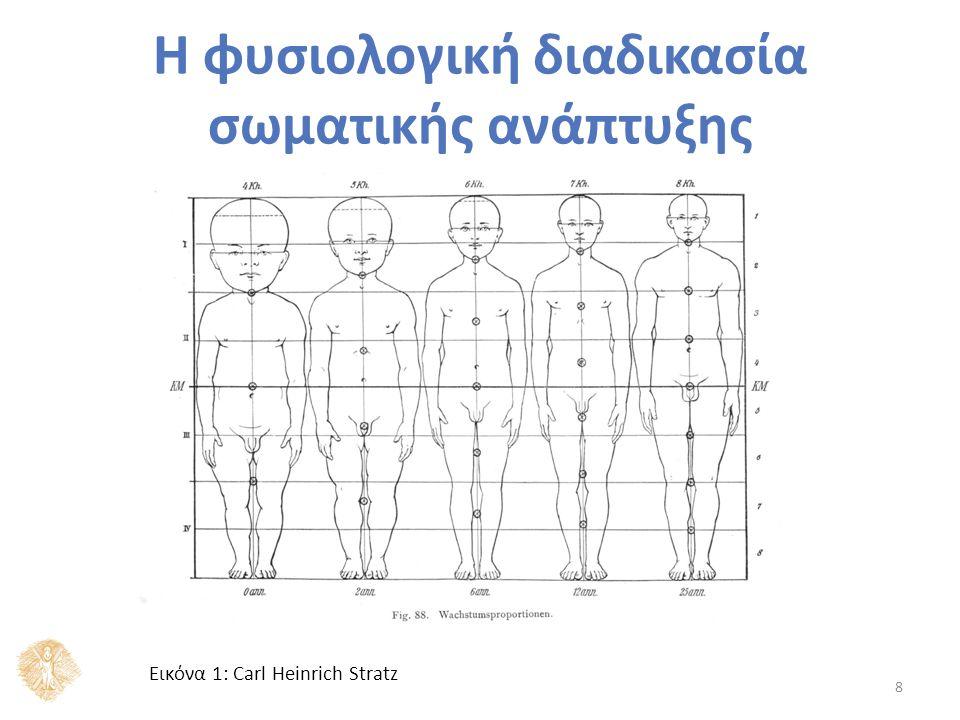 Η φυσιολογική διαδικασία σωματικής ανάπτυξης Εικόνα 1: Carl Heinrich Stratz 8