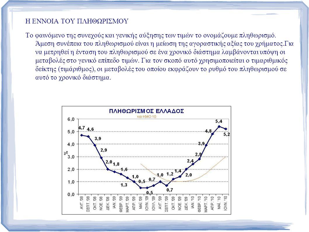 Η ΕΝΝΟΙΑ ΤΟΥ ΠΛΗΘΩΡΙΣΜΟΥ Το φαινόμενο της συνεχούς και γενικής αύξησης των τιμών το ονομάζουμε πληθωρισμό.