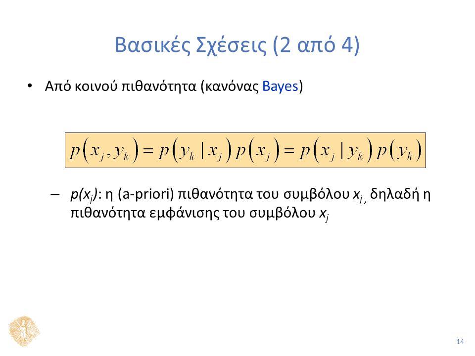14 Βασικές Σχέσεις (2 από 4) Από κοινού πιθανότητα (κανόνας Bayes) – p(x j ): η (a-priori) πιθανότητα του συμβόλου x j, δηλαδή η πιθανότητα εμφάνισης του συμβόλου x j