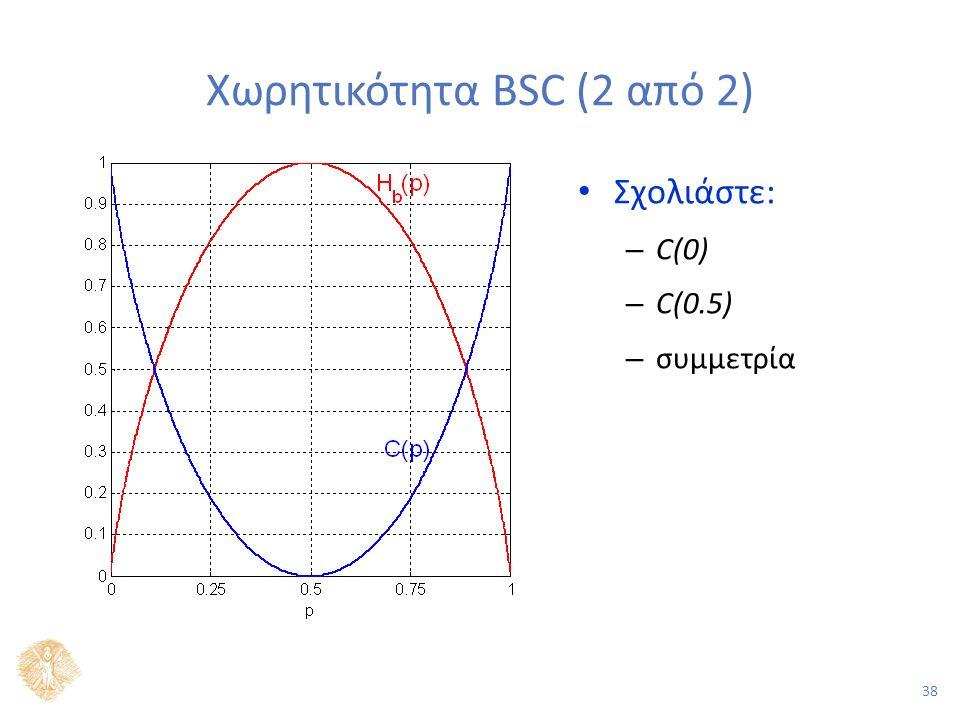 38 Χωρητικότητα BSC (2 από 2) Σχολιάστε: – C(0) – C(0.5) – συμμετρία