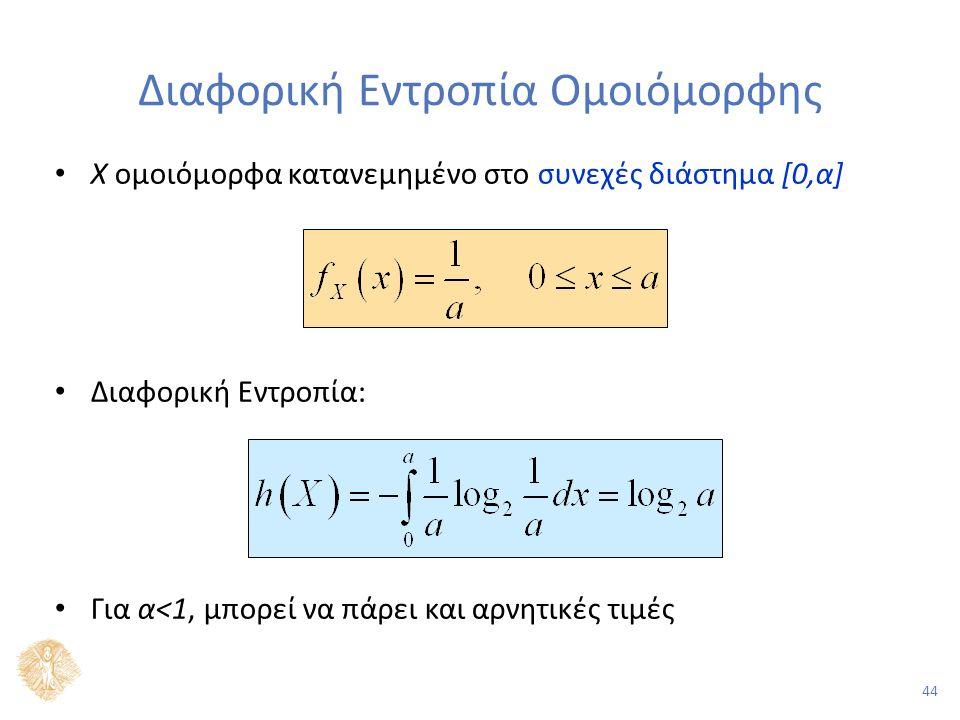 44 Διαφορική Εντροπία Ομοιόμορφης Χ ομοιόμορφα κατανεμημένο στο συνεχές διάστημα [0,α] Διαφορική Εντροπία: Για α<1, μπορεί να πάρει και αρνητικές τιμές