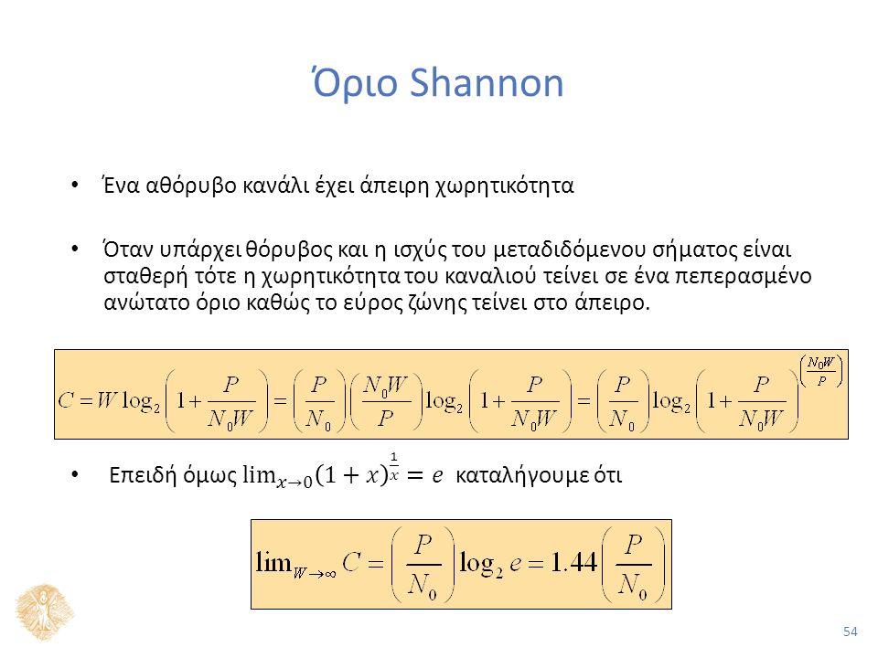 54 Όριο Shannon