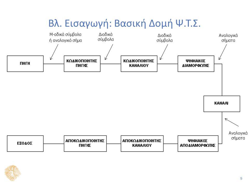 9 Βλ. Εισαγωγή: Βασική Δομή Ψ.Τ.Σ.