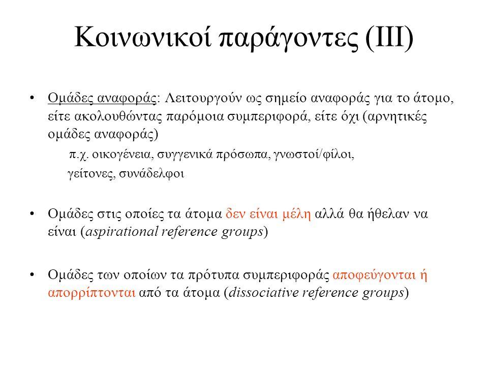 Κοινωνικοί παράγοντες (ΙΙΙ) Ομάδες αναφοράς: Λειτουργούν ως σημείο αναφοράς για το άτομο, είτε ακολουθώντας παρόμοια συμπεριφορά, είτε όχι (αρνητικές ομάδες αναφοράς) π.χ.