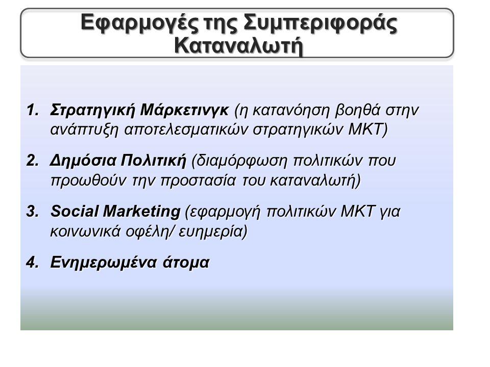 1.Στρατηγική Μάρκετινγκ (η κατανόηση βοηθά στην ανάπτυξη αποτελεσματικών στρατηγικών ΜΚΤ) 2.Δημόσια Πολιτική (διαμόρφωση πολιτικών που προωθούν την προστασία του καταναλωτή) 3.Social Marketing (εφαρμογή πολιτικών ΜΚΤ για κοινωνικά οφέλη/ ευημερία) 4.Ενημερωμένα άτομα Εφαρμογές της Συμπεριφοράς Καταναλωτή