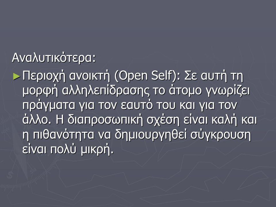 Αναλυτικότερα: ► Περιοχή ανοικτή (Open Self): Σε αυτή τη μορφή αλληλεπίδρασης το άτομο γνωρίζει πράγματα για τον εαυτό του και για τον άλλο. Η διαπροσ