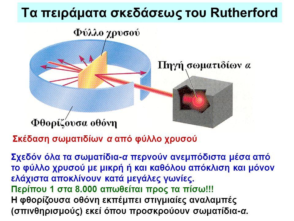 Τα πειράματα σκεδάσεως του Rutherford Σχεδόν όλα τα σωματίδια-α περνούν ανεμπόδιστα μέσα από το φύλλο χρυσού με μικρή ή και καθόλου απόκλιση και μόνον
