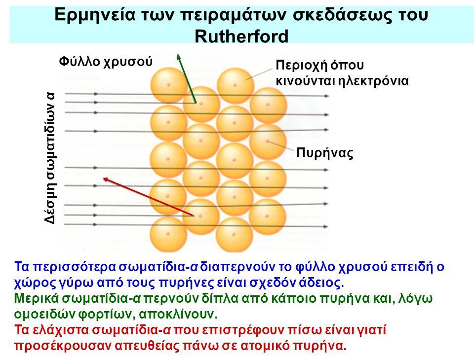 Ερμηνεία των πειραμάτων σκεδάσεως του Rutherford Τα περισσότερα σωματίδια-α διαπερνούν το φύλλο χρυσού επειδή ο χώρος γύρω από τους πυρήνες είναι σχεδ