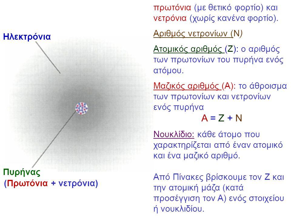 πρωτόνια (με θετικό φορτίο) και νετρόνια (χωρίς κανένα φορτίο). Αριθμός νετρονίων (Ν) Ατομικός αριθμός (Ζ): ο αριθμός των πρωτονίων του πυρήνα ενός ατ