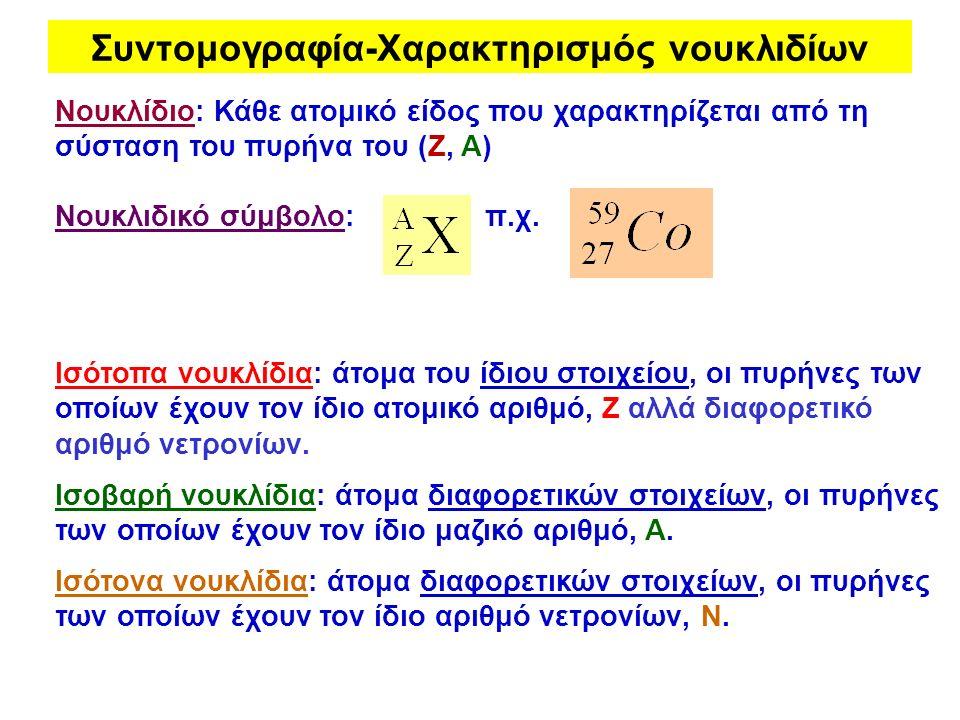 Νουκλίδιo: Κάθε ατομικό είδος που χαρακτηρίζεται από τη σύσταση του πυρήνα του (Ζ, A) Νουκλιδικό σύμβολο: π.χ. Ισότοπα νουκλίδια: άτομα του ίδιου στοι