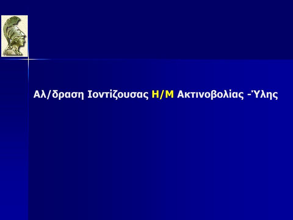 Αλ/δραση Ιοντίζουσας H/M Ακτινοβολίας-Ύλης: πιθανοί στόχοι 1.Άτομο 2.e - εσωτερικής στοιβάδας 3.e - εξωτερικής στοιβάδας 4.Πυρήνας