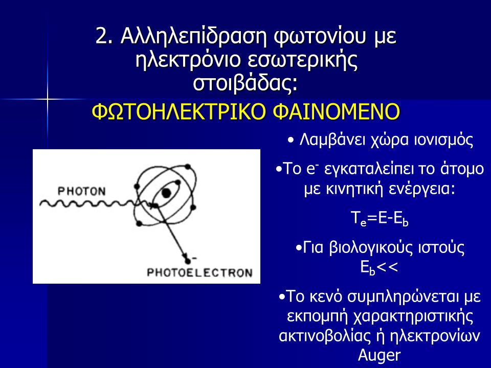 Σχετική πιθανότητα εκπομπής χαρακτηριστικής ακτινοβολίας και ηλεκτρονίων Auger συναρτήσει του ατομικού αριθμού
