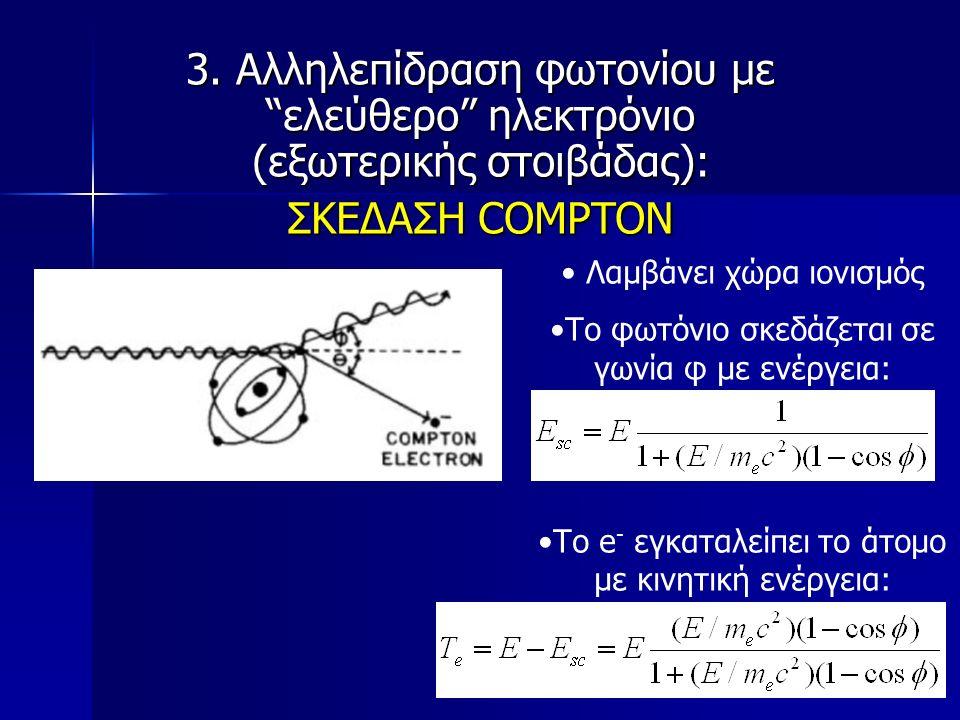 Α.Κεντρική κρούση (θ=0 ο, φ=180 ο ) cosφ=cos180 ο = -1 Β.