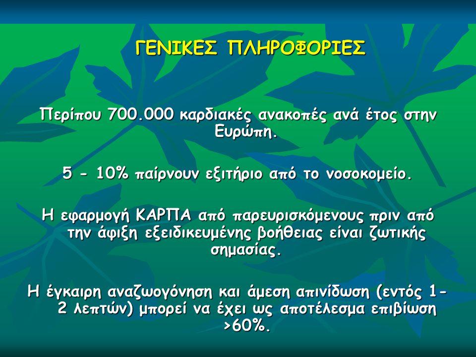 ΓΕΝΙΚΕΣ ΠΛΗΡΟΦΟΡΙΕΣ Περίπου 700.000 καρδιακές ανακοπές ανά έτος στην Ευρώπη. 5 - 10% παίρνουν εξιτήριο από το νοσοκομείο. Η εφαρμογή ΚΑΡΠΑ από παρευρι