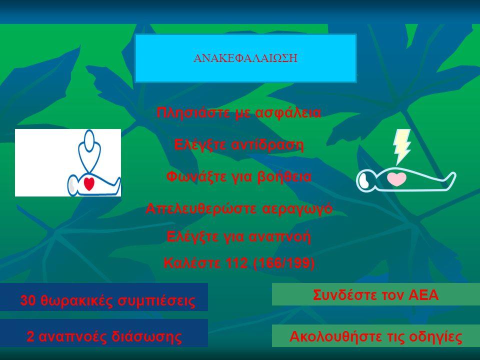 Πλησιάστε με ασφάλεια Ελέγξτε αντίδραση Φωνάξτε για βοήθεια Απελευθερώστε αεραγωγό Ελέγξτε για αναπνοή Καλέστε 112 (166/199) 30 θωρακικές συμπιέσεις 2 αναπνοές διάσωσης Συνδέστε τον ΑΕΑ Ακολουθήστε τις οδηγίες ΑΝΑΚΕΦΑΛΑΙΩΣΗ