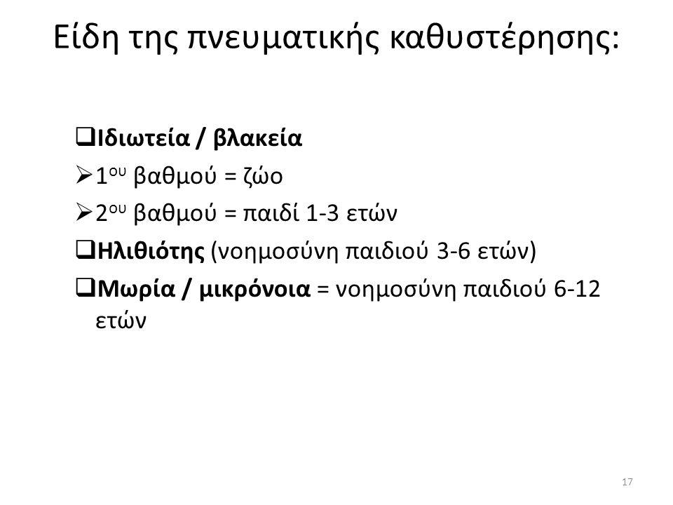 Είδη της πνευματικής καθυστέρησης:  Ιδιωτεία / βλακεία  1 ου βαθμού = ζώο  2 ου βαθμού = παιδί 1-3 ετών  Ηλιθιότης (νοημοσύνη παιδιού 3-6 ετών)  Μωρία / μικρόνοια = νοημοσύνη παιδιού 6-12 ετών 17