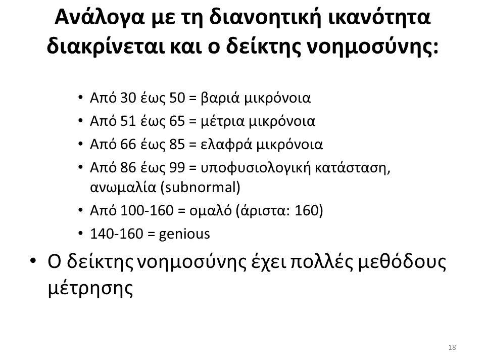 Ανάλογα με τη διανοητική ικανότητα διακρίνεται και ο δείκτης νοημοσύνης: Από 30 έως 50 = βαριά μικρόνοια Από 51 έως 65 = μέτρια μικρόνοια Από 66 έως 85 = ελαφρά μικρόνοια Από 86 έως 99 = υποφυσιολογική κατάσταση, ανωμαλία (subnormal) Από 100-160 = ομαλό (άριστα: 160) 140-160 = genious Ο δείκτης νοημοσύνης έχει πολλές μεθόδους μέτρησης 18