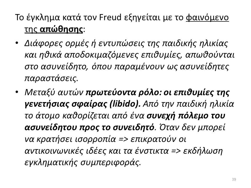 Το έγκλημα κατά τον Freud εξηγείται με το φαινόμενο της απώθησης: Διάφορες ορμές ή εντυπώσεις της παιδικής ηλικίας και ηθικά αποδοκιμαζόμενες επιθυμίες, απωθούνται στο ασυνείδητο, όπου παραμένουν ως ασυνείδητες παραστάσεις.