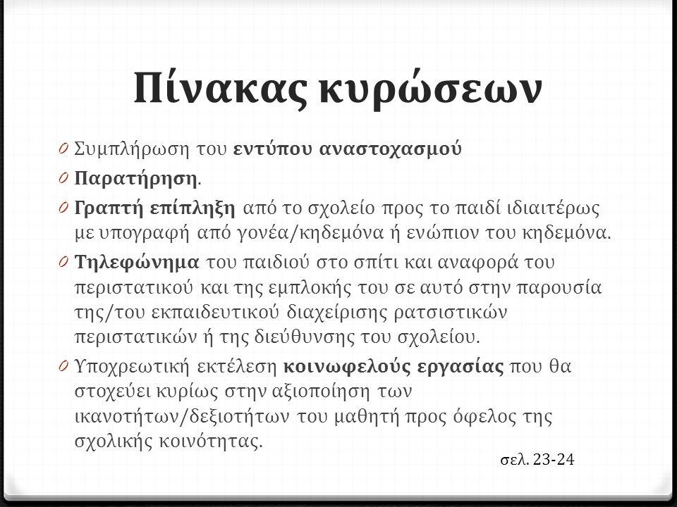 Πίνακας κυρώσεων σελ. 23-24 0 Συμπλήρωση του εντύπου αναστοχασμού 0 Παρατήρηση.