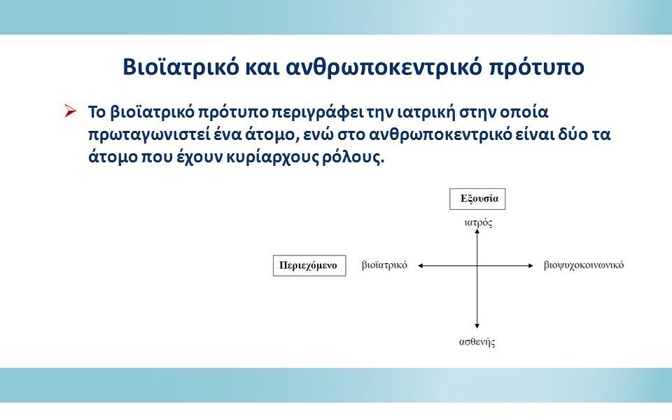 Βιοϊατρικό και ανθρωποκεντρικό πρότυπο  To βιοϊατρικό πρότυπο περιγράφει την ιατρική στην οποία πρωταγωνιστεί ένα άτομο, ενώ στο ανθρωποκεντρικό είνα