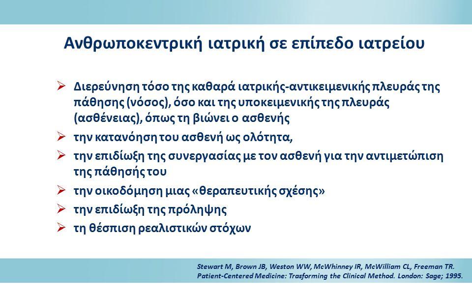 Ανθρωποκεντρική ιατρική σε επίπεδο ιατρείου  Διερεύνηση τόσο της καθαρά ιατρικής-αντικειμενικής πλευράς της πάθησης (νόσος), όσο και της υποκειμενική