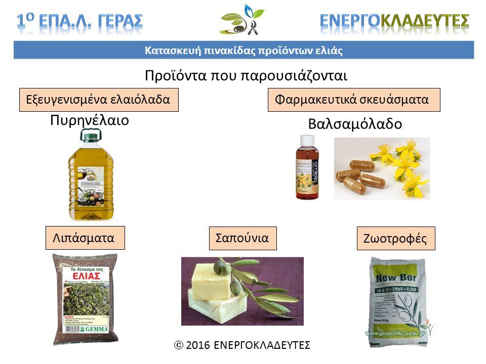 Κατασκευή πινακίδας προϊόντων ελιάς  2016 ΕΝΕΡΓΟΚΛΑΔΕΥΤΕΣ Φαρμακευτικά σκευάσματα Εξευγενισμένα ελαιόλαδα Λιπάσματα Σαπούνια Ζωοτροφές Πυρηνέλαιο Βαλσαμόλαδο Προϊόντα που παρουσιάζονται
