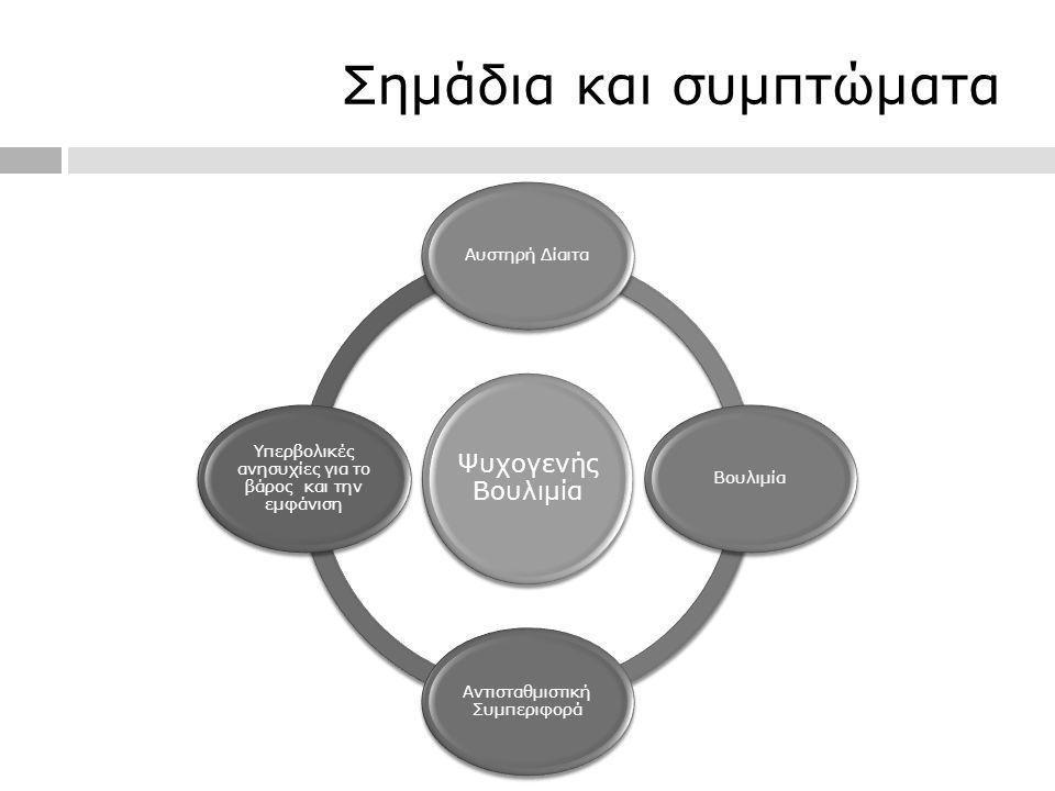 Σημάδια και συμπτώματα Ψυχογενής Βουλιμία Αυστηρή ΔίαιταΒουλιμία Αντισταθμιστική Συμπεριφορά Υπερβολικές ανησυχίες για το βάρος και την εμφάνιση
