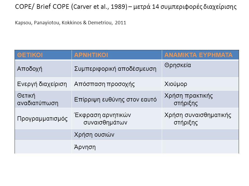 COPE/ Brief COPE ( Carver et al., 1989) – μετρά 14 συμπεριφορές διαχείρισης Kapsou, Panayiotou, Kokkinos & Demetriou, 2011 ΘΕΤΙΚΟΙΑΡΝΗΤΙΚΟΙΑΝΑΜΙΚΤΑ ΕΥΡΗΜΑΤΑ ΑποδοχήΣυμπεριφορική αποδέσμευση Θρησκεία Ενεργή διαχείρισηΑπόσπαση προσοχήςΧιούμορ Θετική αναδιατύπωση Επίρριψη ευθύνης στον εαυτό Χρήση πρακτικής στήριξης Προγραμματισμός Έκφραση αρνητικών συναισθημάτων Χρήση συναισθηματικής στήριξης Χρήση ουσιών Άρνηση