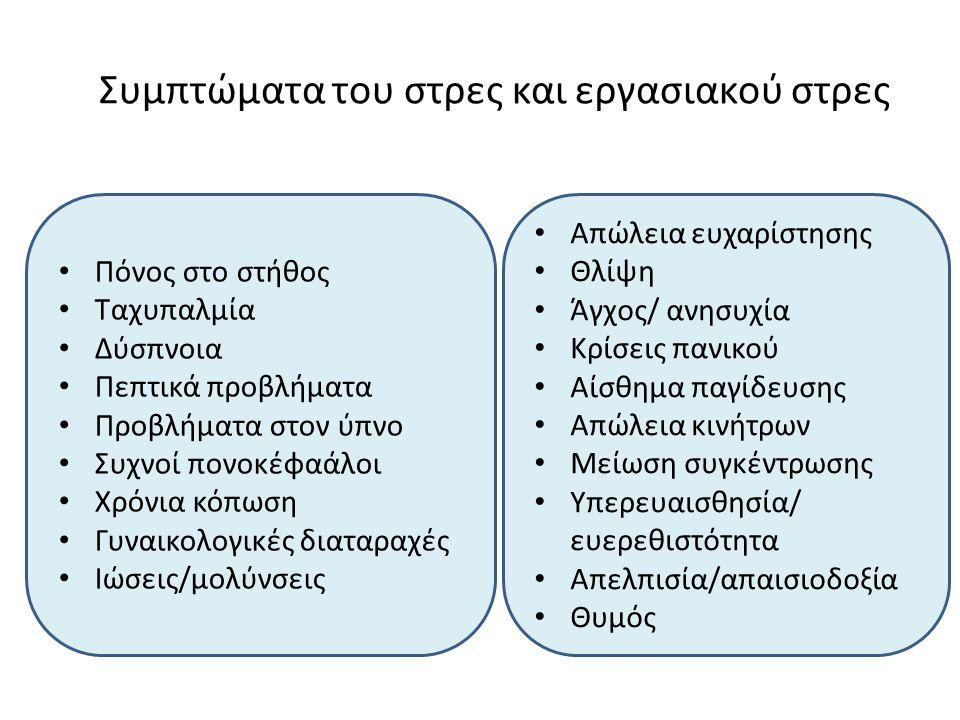 Συμπτώματα του στρες και εργασιακού στρες Πόνος στο στήθος Ταχυπαλμία Δύσπνοια Πεπτικά προβλήματα Προβλήματα στον ύπνο Συχνοί πονοκέφαάλοι Χρόνια κόπωση Γυναικολογικές διαταραχές Ιώσεις/μολύνσεις Απώλεια ευχαρίστησης Θλίψη Άγχος/ ανησυχία Κρίσεις πανικού Αίσθημα παγίδευσης Απώλεια κινήτρων Μείωση συγκέντρωσης Υπερευαισθησία/ ευερεθιστότητα Απελπισία/απαισιοδοξία Θυμός