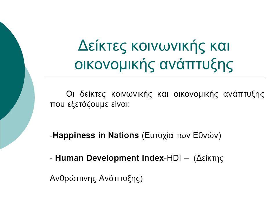 Δείκτες κοινωνικής και οικονομικής ανάπτυξης Οι δείκτες κοινωνικής και οικονομικής ανάπτυξης που εξετάζουμε είναι: -Happiness in Nations (Ευτυχία των Εθνών) - Human Development Index-HDI – (Δείκτης Ανθρώπινης Ανάπτυξης)