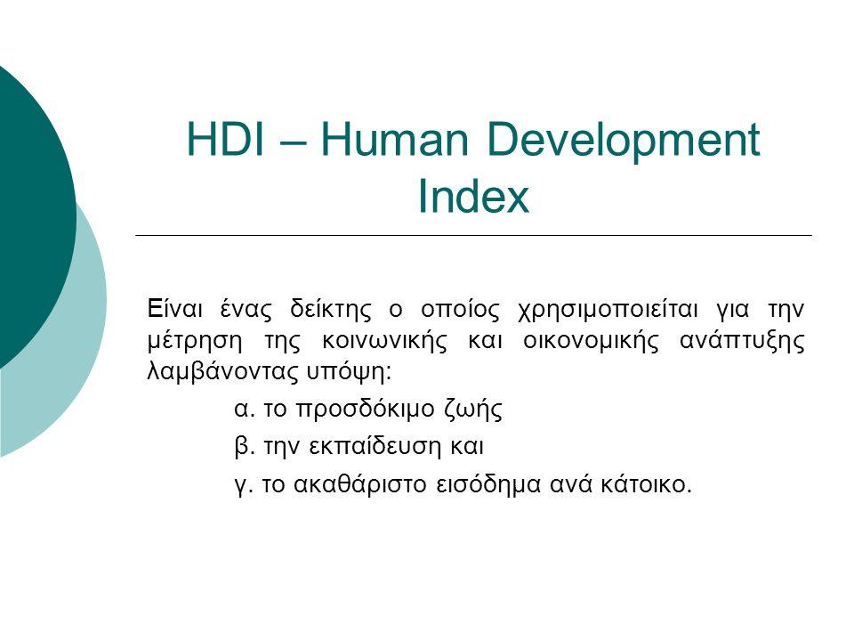 HDI – Human Development Index Είναι ένας δείκτης ο οποίος χρησιμοποιείται για την μέτρηση της κοινωνικής και οικονομικής ανάπτυξης λαμβάνοντας υπόψη: α.
