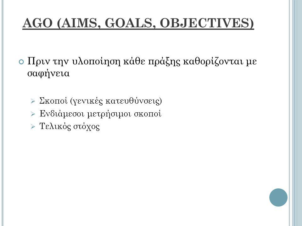 AGO (AIMS, GOALS, OBJECTIVES) Πριν την υλοποίηση κάθε πράξης καθορίζονται με σαφήνεια  Σκοποί (γενικές κατευθύνσεις)  Ενδιάμεσοι μετρήσιμοι σκοποί  Τελικός στόχος