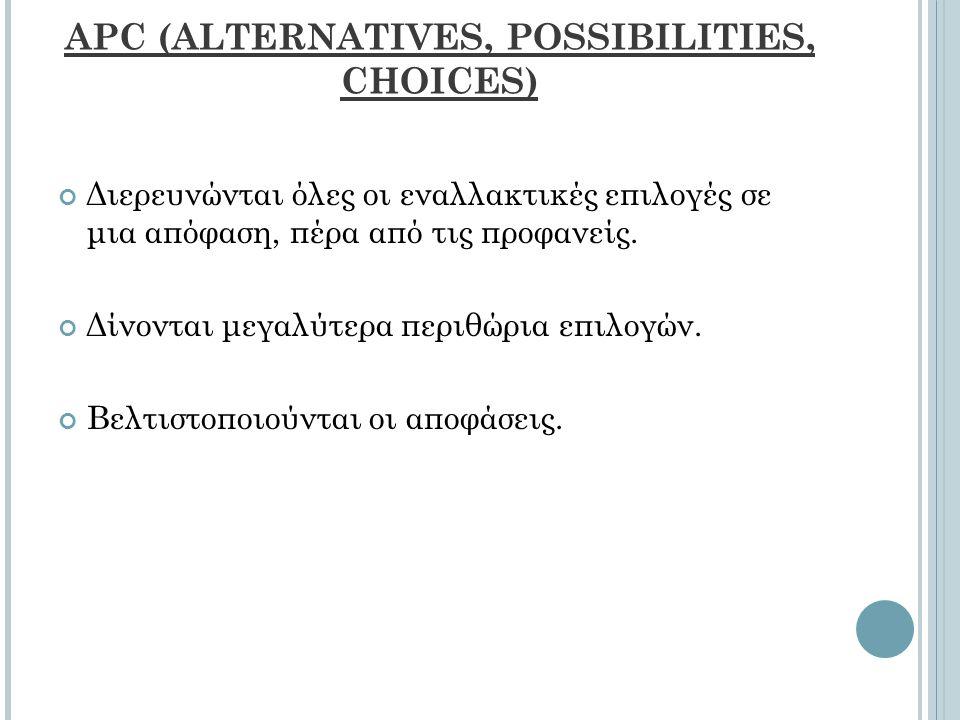 APC (ALTERNATIVES, POSSIBILITIES, CHOICES) Διερευνώνται όλες οι εναλλακτικές επιλογές σε μια απόφαση, πέρα από τις προφανείς.